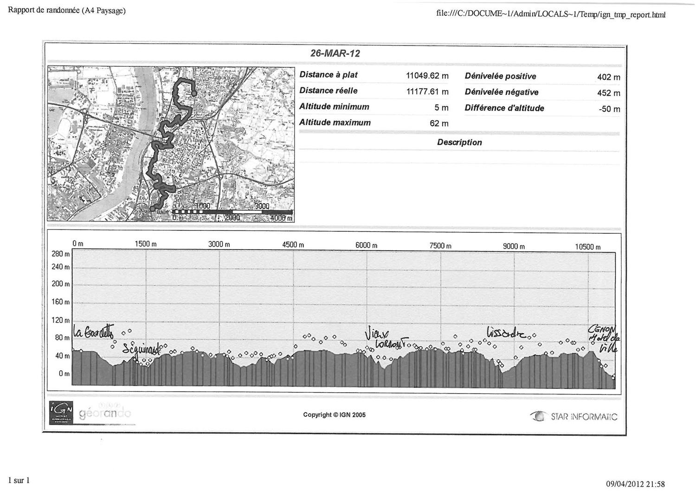 Trace GPS du parcours de P. Charpentier